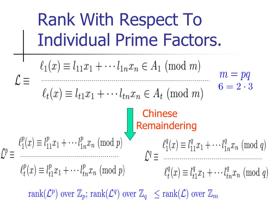 Rank With Respect To Individual Prime Factors. Chinese Remaindering