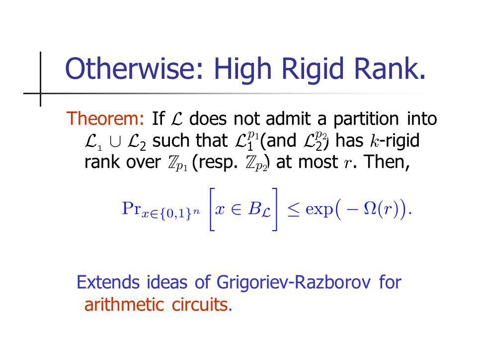 Otherwise: High Rigid Rank.