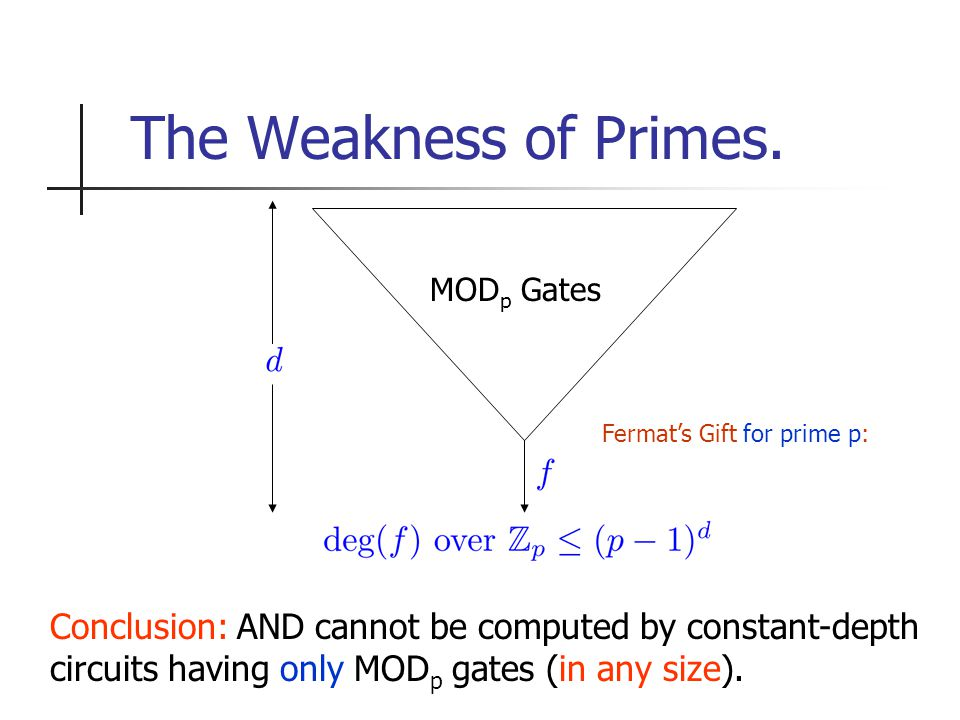 The Weakness of Primes.