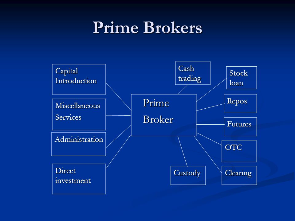 Prime Brokers Capital Introduction Prime Prime Broker Broker Direct investment MiscellaneousServices Stock loan Futures OTC ClearingCustody Repos Cash trading Administration