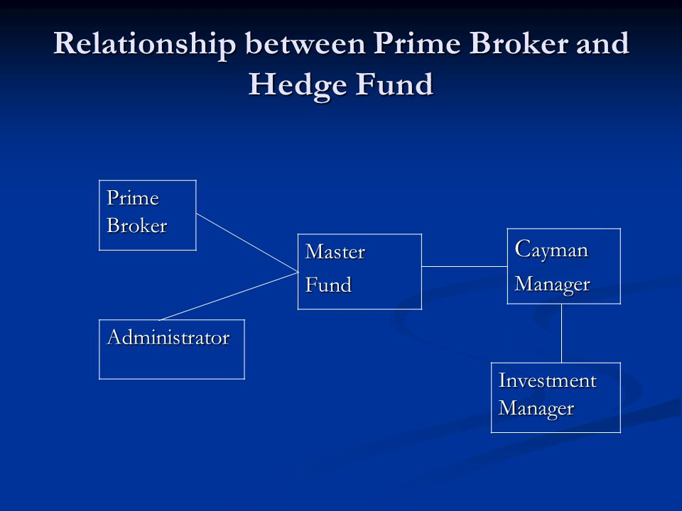 Relationship between Prime Broker and Hedge Fund MasterFund Prime Broker Administrator C ayman Manager Investment Manager
