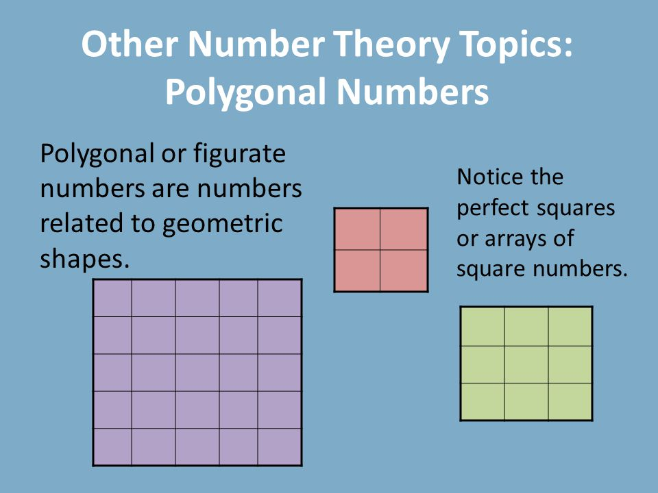 Other Number Theory Topics: Polygonal Numbers Polygonal or figurate numbers are numbers related to geometric shapes. Notice the perfect squares or arr