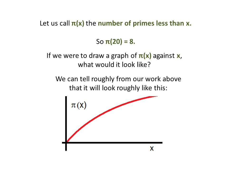Let us call π(x) the number of primes less than x.