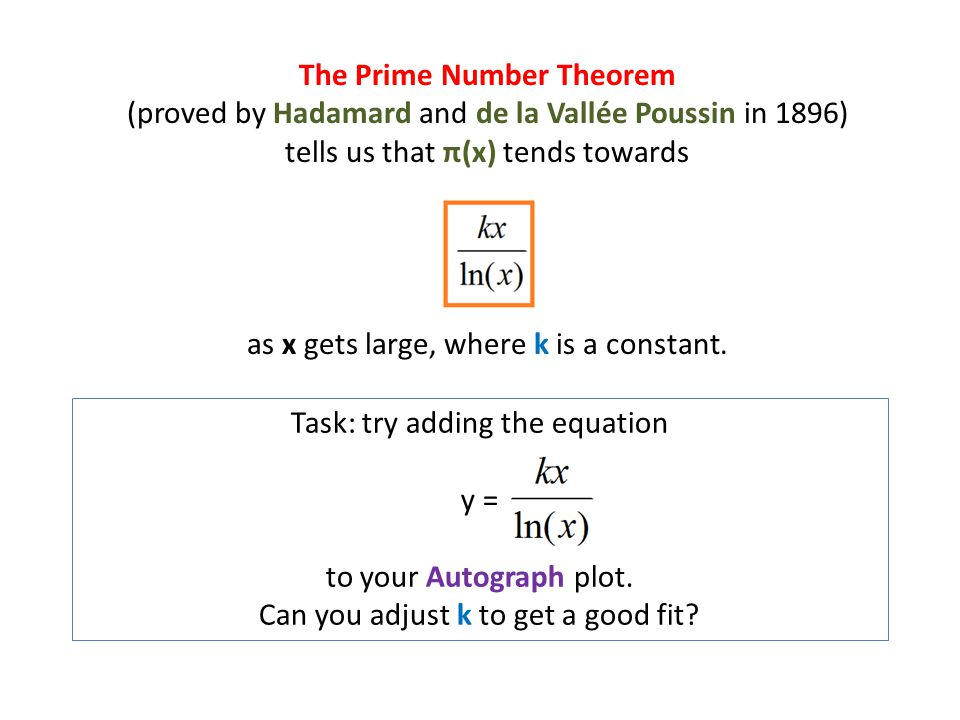 The Prime Number Theorem (proved by Hadamard and de la Vallée Poussin in 1896) tells us that π(x) tends towards as x gets large, where k is a constant.