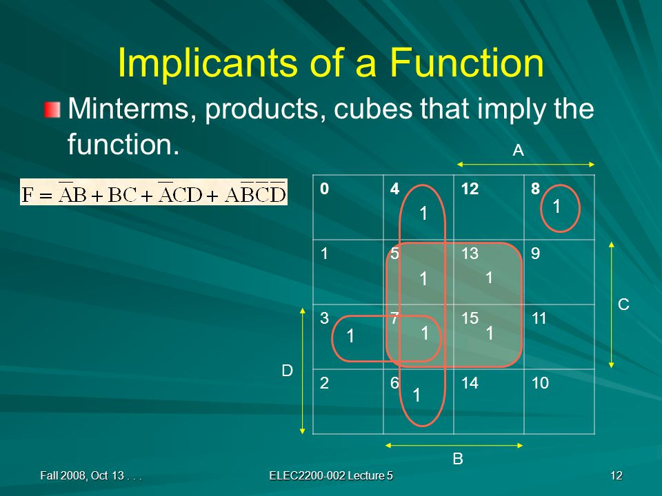 Implicants of a Function Minterms, products, cubes that imply the function.