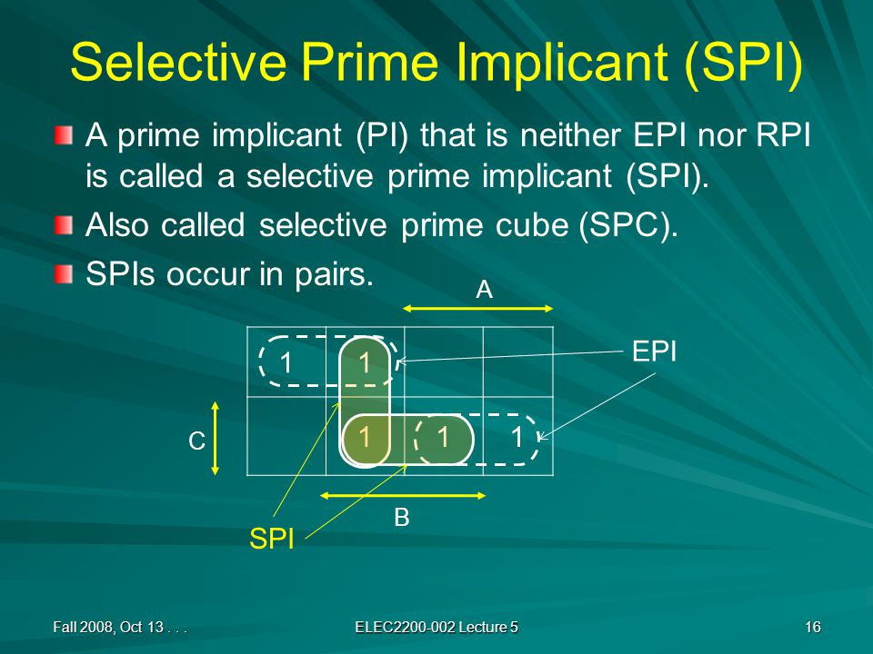 Selective Prime Implicant (SPI) A prime implicant (PI) that is neither EPI nor RPI is called a selective prime implicant (SPI). Also called selective