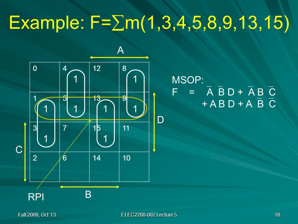 Example: F=  m(1,3,4,5,8,9,13,15) Fall 2008, Oct 13...
