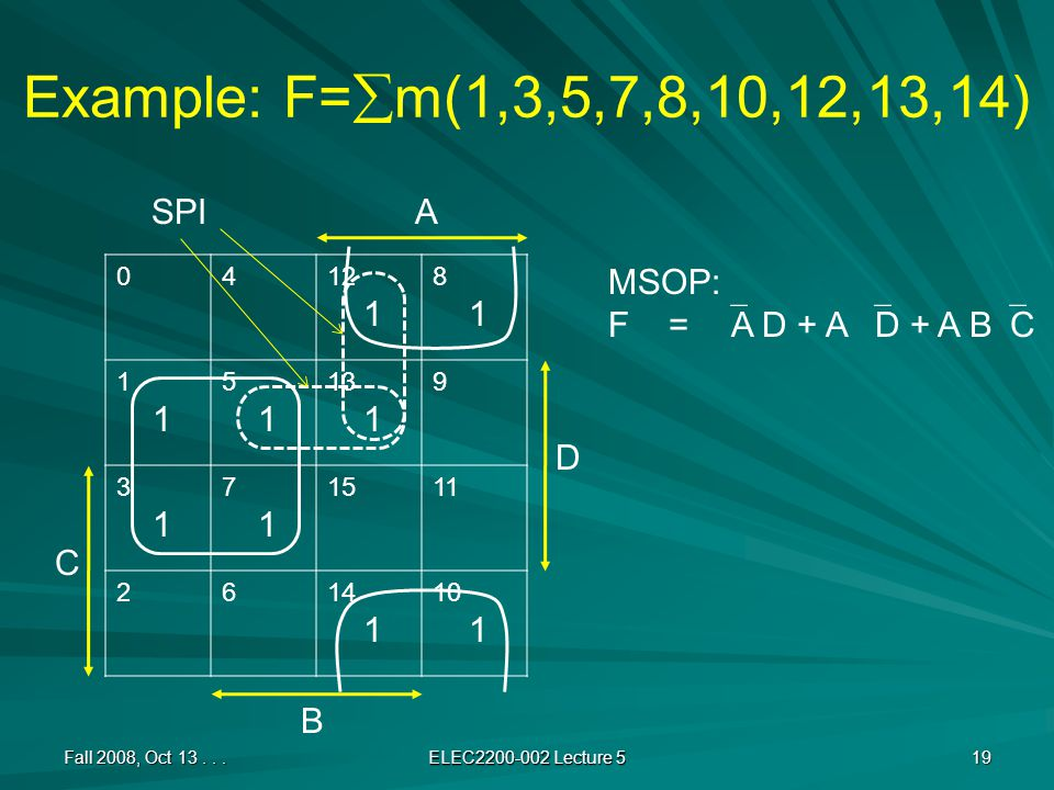 Example: F=  m(1,3,5,7,8,10,12,13,14) Fall 2008, Oct 13...