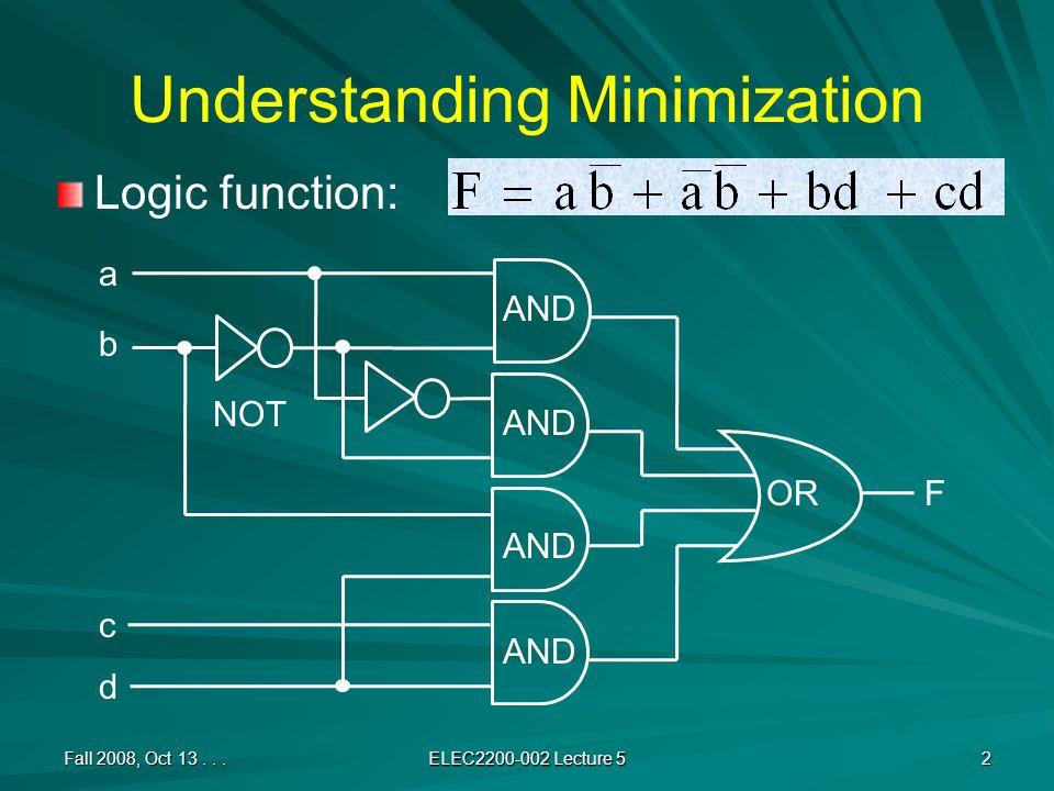 Understanding Minimization Logic function: Fall 2008, Oct 13...