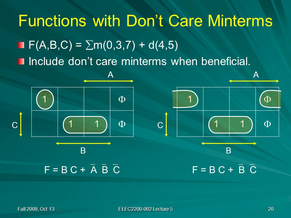 Functions with Don't Care Minterms F(A,B,C) =  m(0,3,7) + d(4,5) Include don't care minterms when beneficial. Fall 2008, Oct 13... ELEC2200-002 Lectu
