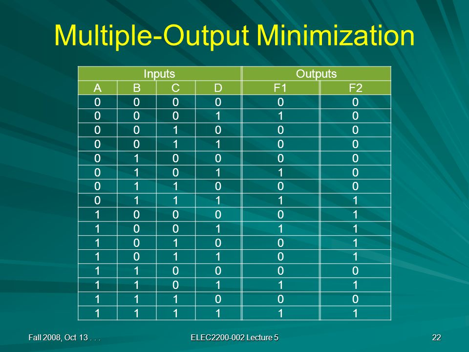 Multiple-Output Minimization Fall 2008, Oct 13... ELEC2200-002 Lecture 5 22 InputsOutputs ABCDF1F2 000000 000110 001000 001100 010000 010110 011000 01