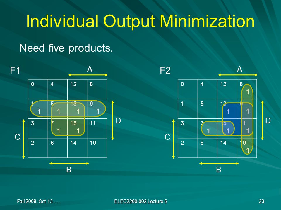 0 4 12 8 1 1 5 13 1 9 1 37 1 15 1 11 1 26 14 10 1 0 4 128 1 5 1 13 1 9 1 37 1 15 1 11 26 14 10 Individual Output Minimization Need five products. Fall