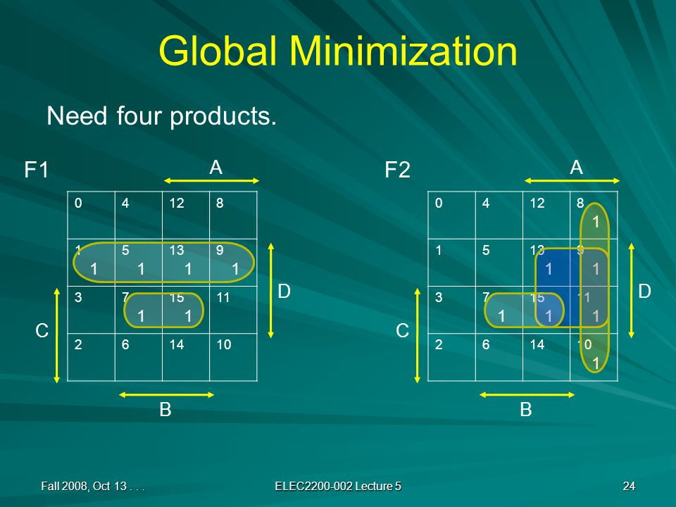 0 4 12 8 1 1 5 13 1 9 1 37 1 15 1 11 1 26 14 10 1 0 4 128 1 5 1 13 1 9 1 37 1 15 1 11 26 14 10 Global Minimization Need four products.