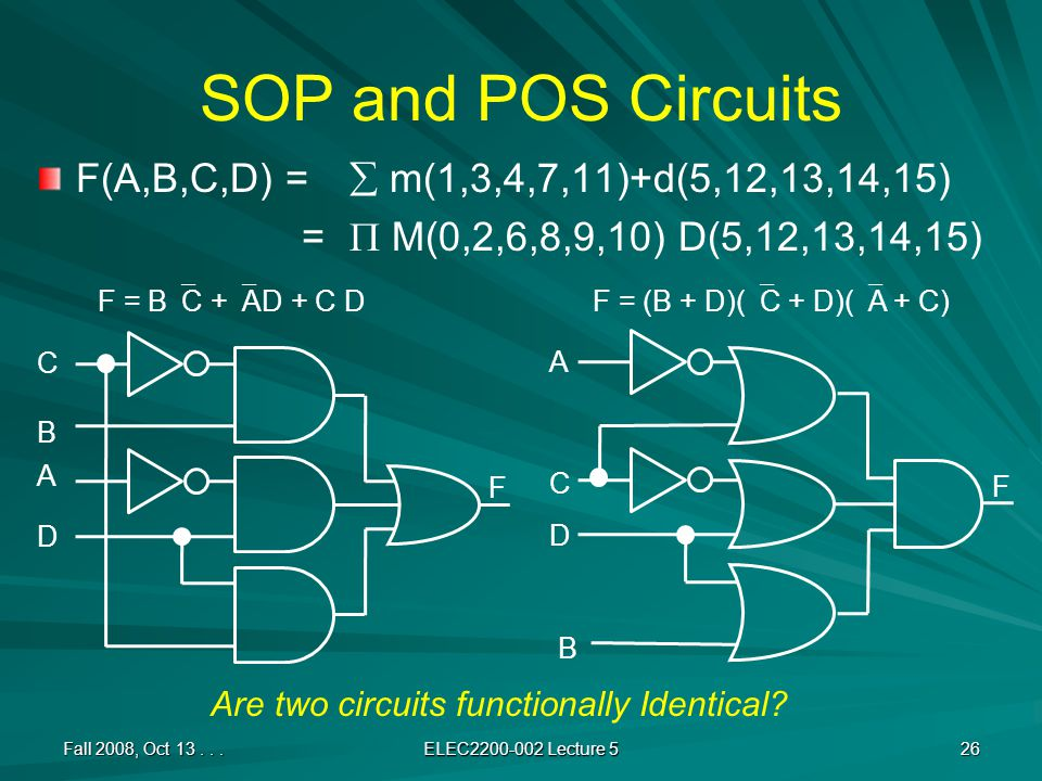 SOP and POS Circuits F(A,B,C,D) =  m(1,3,4,7,11)+d(5,12,13,14,15) =  M(0,2,6,8,9,10) D(5,12,13,14,15) Fall 2008, Oct 13... ELEC2200-002 Lecture 5 26