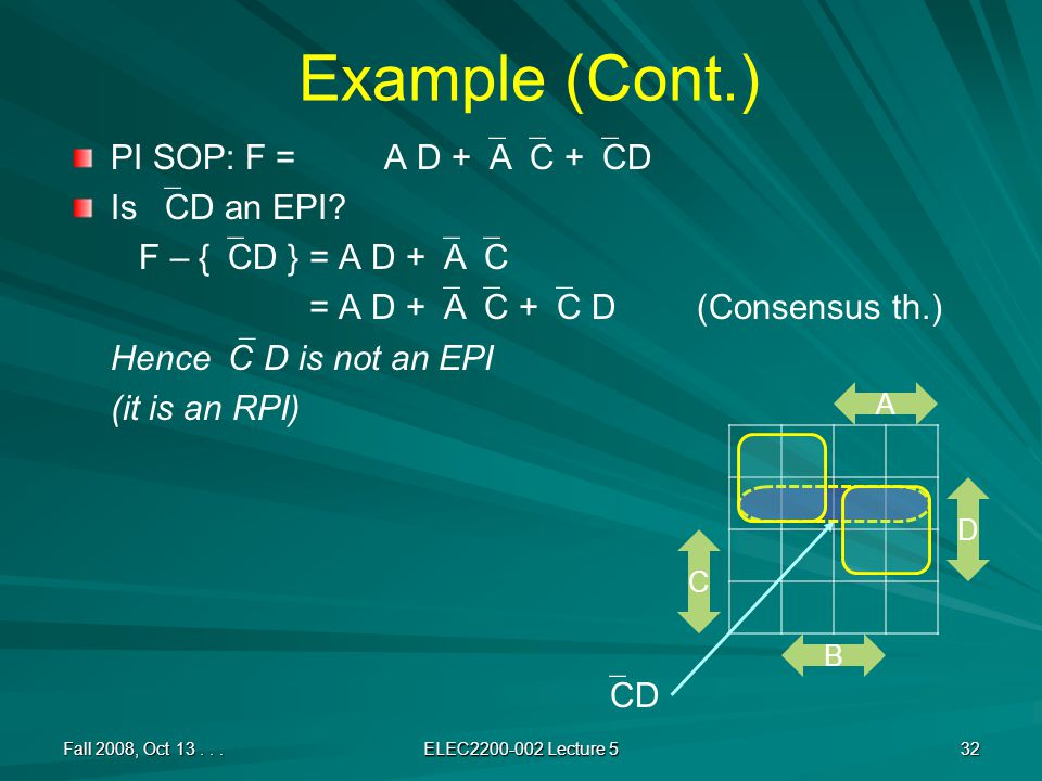 Example (Cont.) PI SOP: F = A D +  A  C +  CD Is  CD an EPI? F – {  CD } = A D +  A  C = A D +  A  C +  C D(Consensus th.) Hence  C D is no