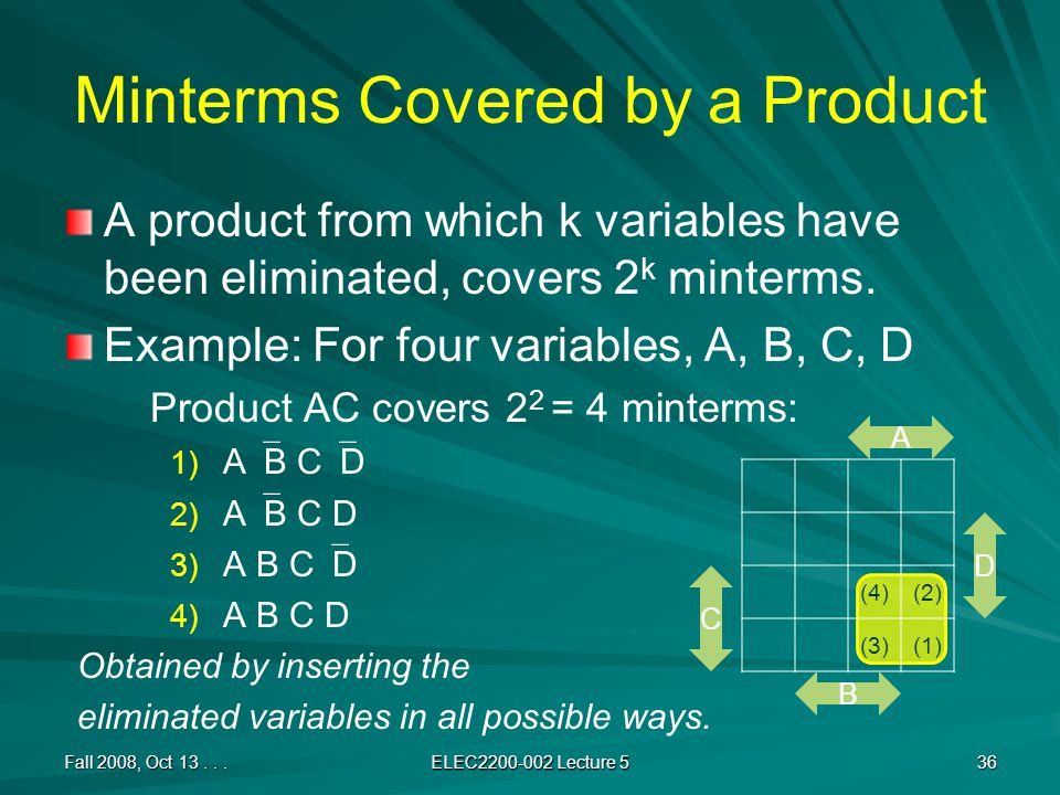 Minterms Covered by a Product A product from which k variables have been eliminated, covers 2 k minterms. Example: For four variables, A, B, C, D Prod