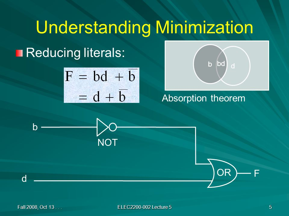 Understanding Minimization Reducing literals: Fall 2008, Oct 13... ELEC2200-002 Lecture 5 5 b d F OR NOT Absorption theorem d b bd