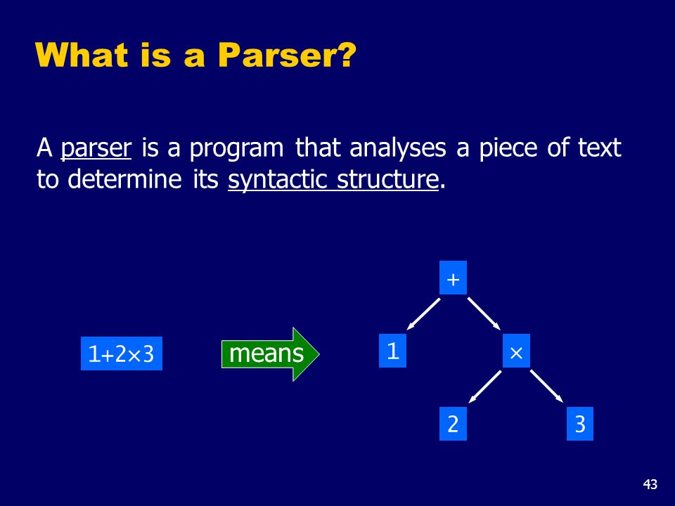 43 What is a Parser? A parser is a program that analyses a piece of text to determine its syntactic structure. 1+2×3 1 + × 32 means