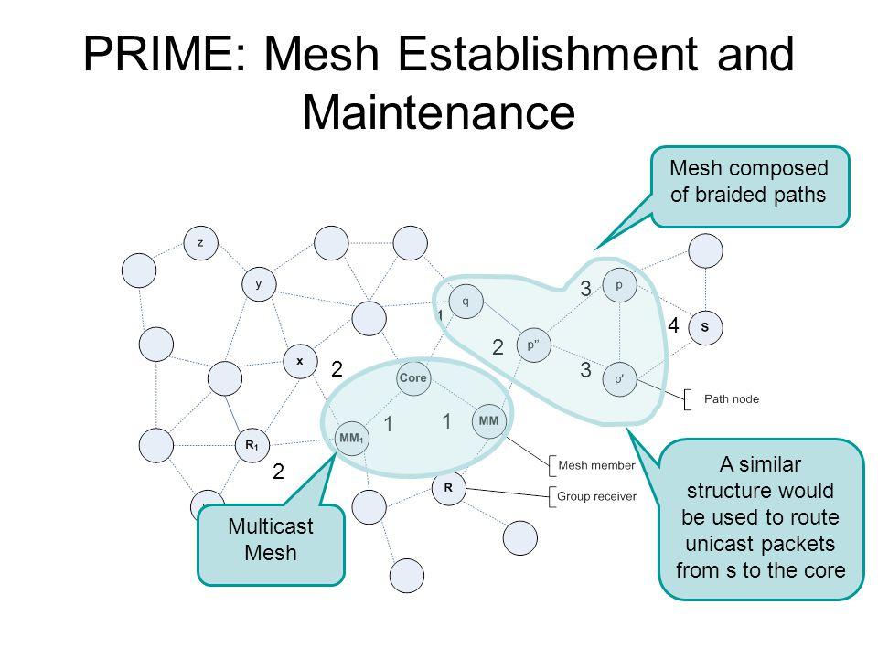 PRIME: Opportunistic Transmission of MAs
