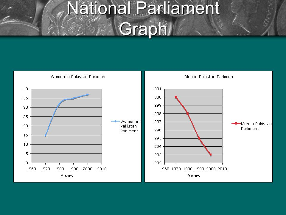 National Parliament Graph