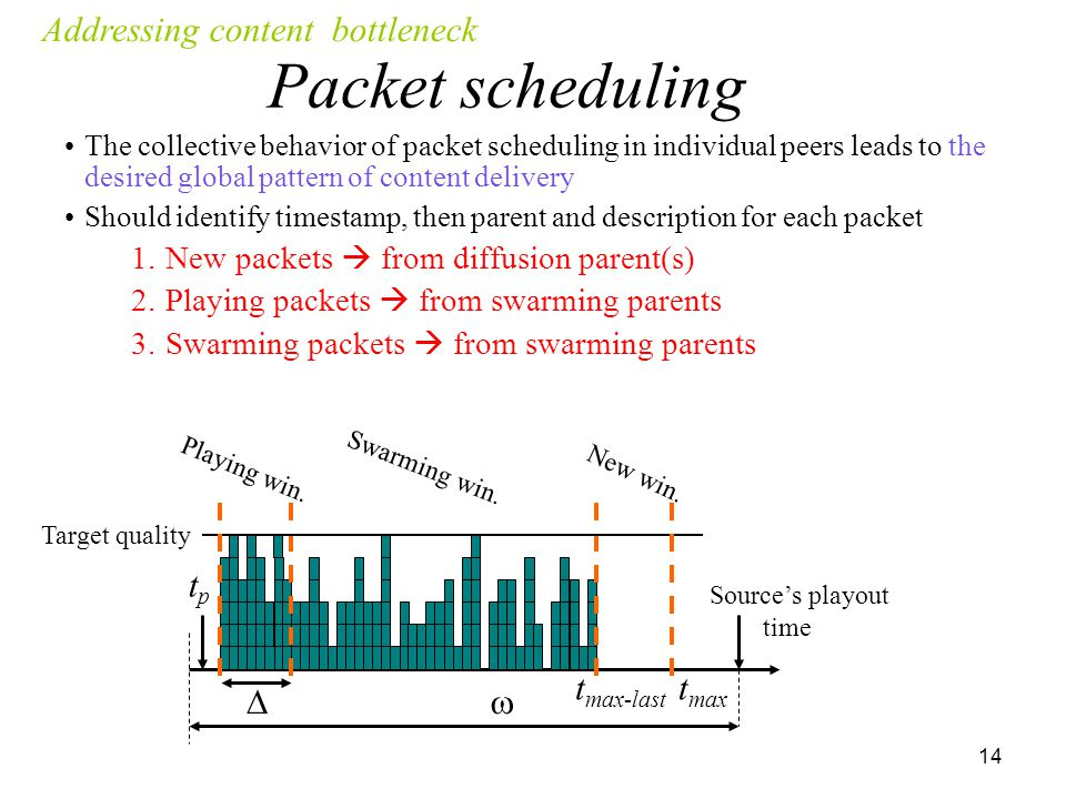 14 The collective behavior of packet scheduling in individual peers leads to the desired global pattern of content delivery Should identify timestamp, then parent and description for each packet 1.