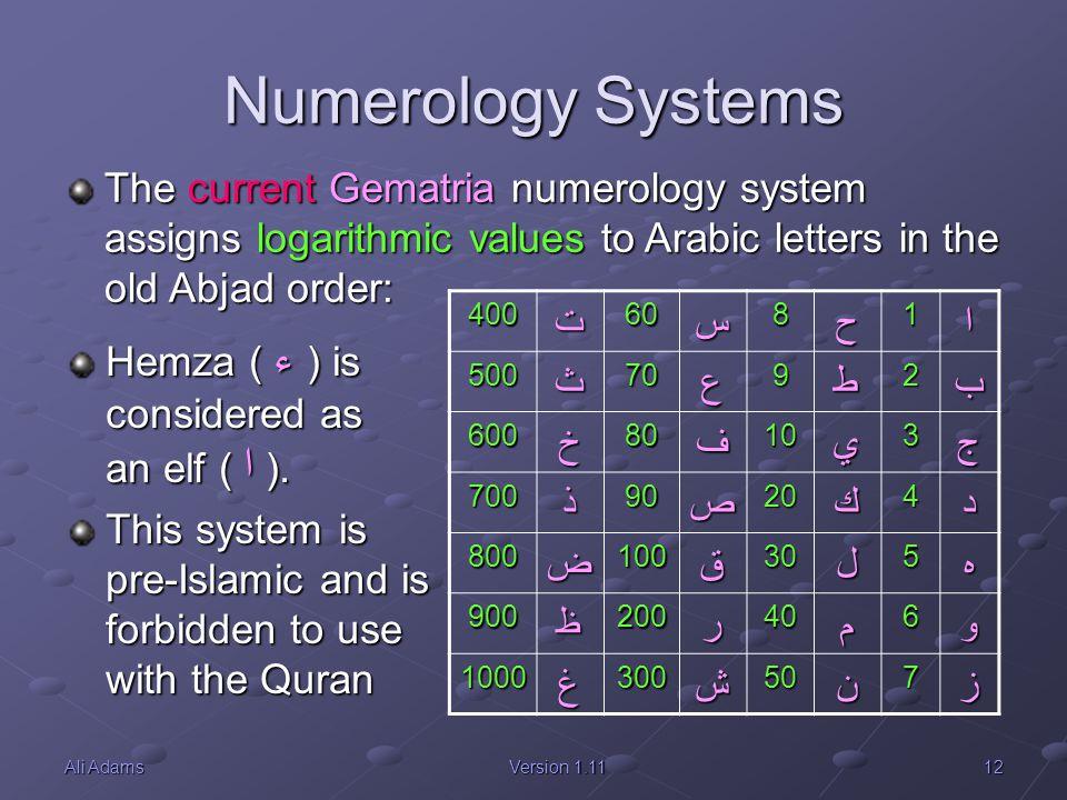 12Ali AdamsVersion 1.11 Numerology Systems 400ت60س8ح1ا 500ث70ع9ط2ب 600خ80ف10ي3ج 700ذ90ص20ك4د 800ض100ق30ل5ه 900ظ200ر40م6و 1000غ300ش50ن7ز The current Ge