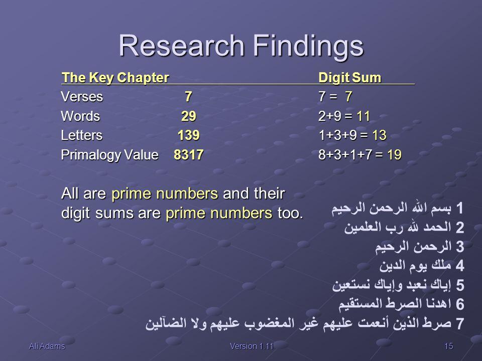 15Ali AdamsVersion 1.11 Research Findings The Key ChapterDigit Sum Verses 7 7 = 7 Verses 7 7 = 7 Words 29 2+9 = 11 Words 29 2+9 = 11 Letters 139 1+3+9
