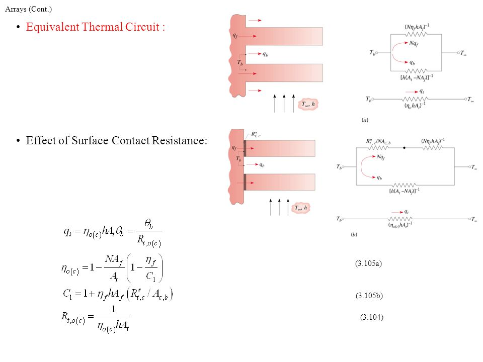 Arrays (Cont.) Equivalent Thermal Circuit : Effect of Surface Contact Resistance: (3.105a) (3.105b) (3.104)