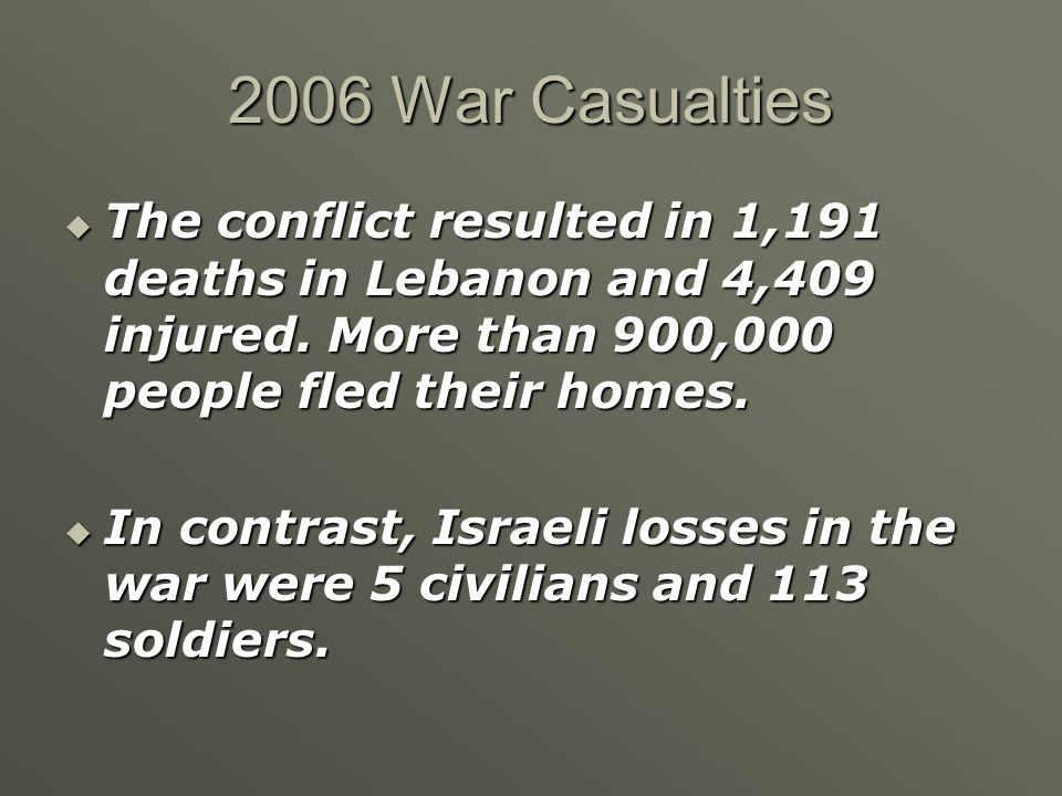 2006 War Casualties  The conflict resulted in 1,191 deaths in Lebanon and 4,409 injured. More than 900,000 people fled their homes.  In contrast, Is