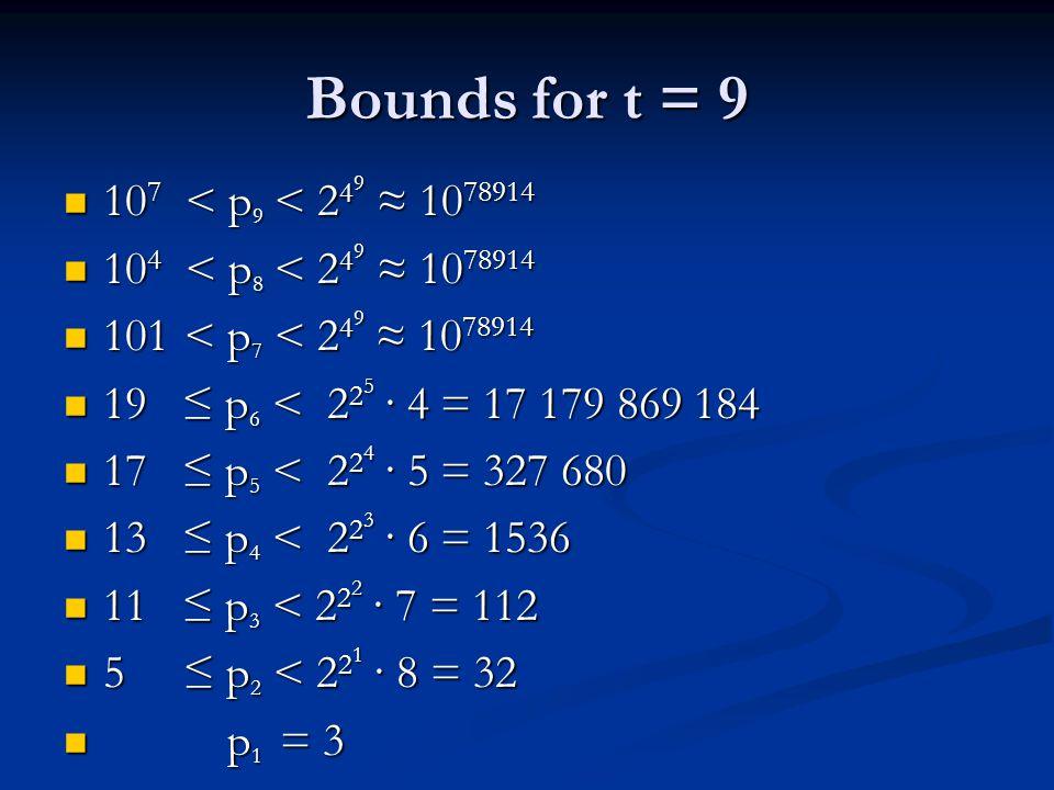 Bounds for t = 9 10 7 < p 9 < 2 4 9 ≈ 10 78914 10 7 < p 9 < 2 4 9 ≈ 10 78914 10 4 < p 8 < 2 4 9 ≈ 10 78914 10 4 < p 8 < 2 4 9 ≈ 10 78914 101 < p 7 < 2 4 9 ≈ 10 78914 101 < p 7 < 2 4 9 ≈ 10 78914 19 ≤ p 6 < 2 2 5 · 4 = 17 179 869 184 19 ≤ p 6 < 2 2 5 · 4 = 17 179 869 184 17 ≤ p 5 < 2 2 4 · 5 = 327 680 17 ≤ p 5 < 2 2 4 · 5 = 327 680 13 ≤ p 4 < 2 2 3 · 6 = 1536 13 ≤ p 4 < 2 2 3 · 6 = 1536 11 ≤ p 3 < 2 2 2 · 7 = 112 11 ≤ p 3 < 2 2 2 · 7 = 112 5 ≤ p 2 < 2 2 1 · 8 = 32 5 ≤ p 2 < 2 2 1 · 8 = 32 p 1 = 3 p 1 = 3