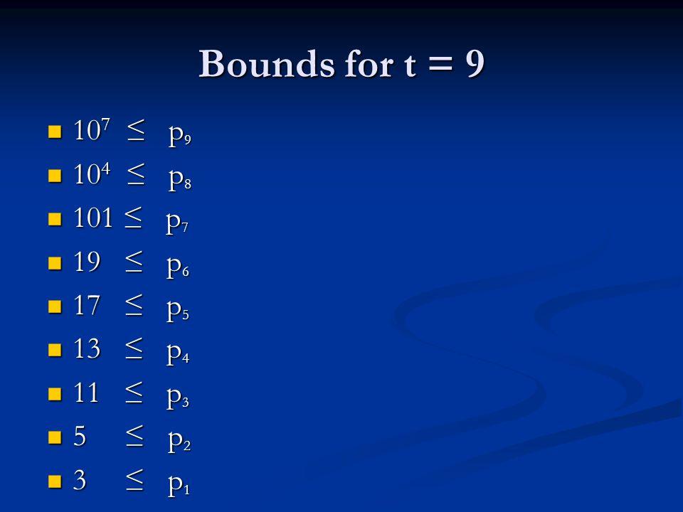 Bounds for t = 9 10 7 ≤ p 9 10 7 ≤ p 9 10 4 ≤ p 8 10 4 ≤ p 8 101 ≤ p 7 101 ≤ p 7 19 ≤ p 6 19 ≤ p 6 17 ≤ p 5 17 ≤ p 5 13 ≤ p 4 13 ≤ p 4 11 ≤ p 3 11 ≤ p 3 5 ≤ p 2 5 ≤ p 2 3 ≤ p 1 3 ≤ p 1