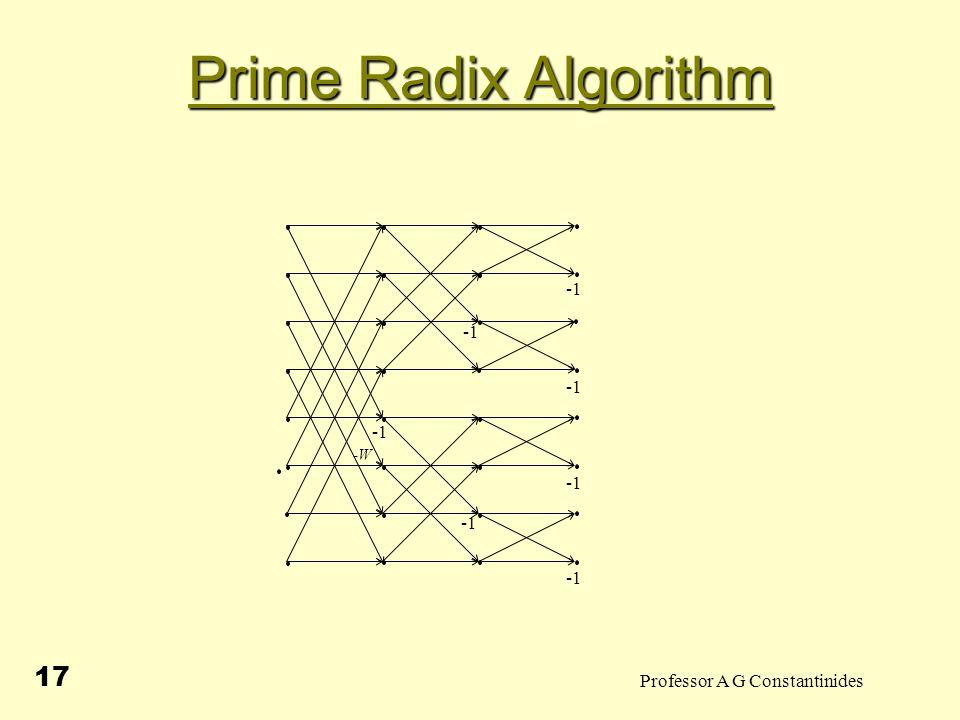 Professor A G Constantinides 17 Prime Radix Algorithm
