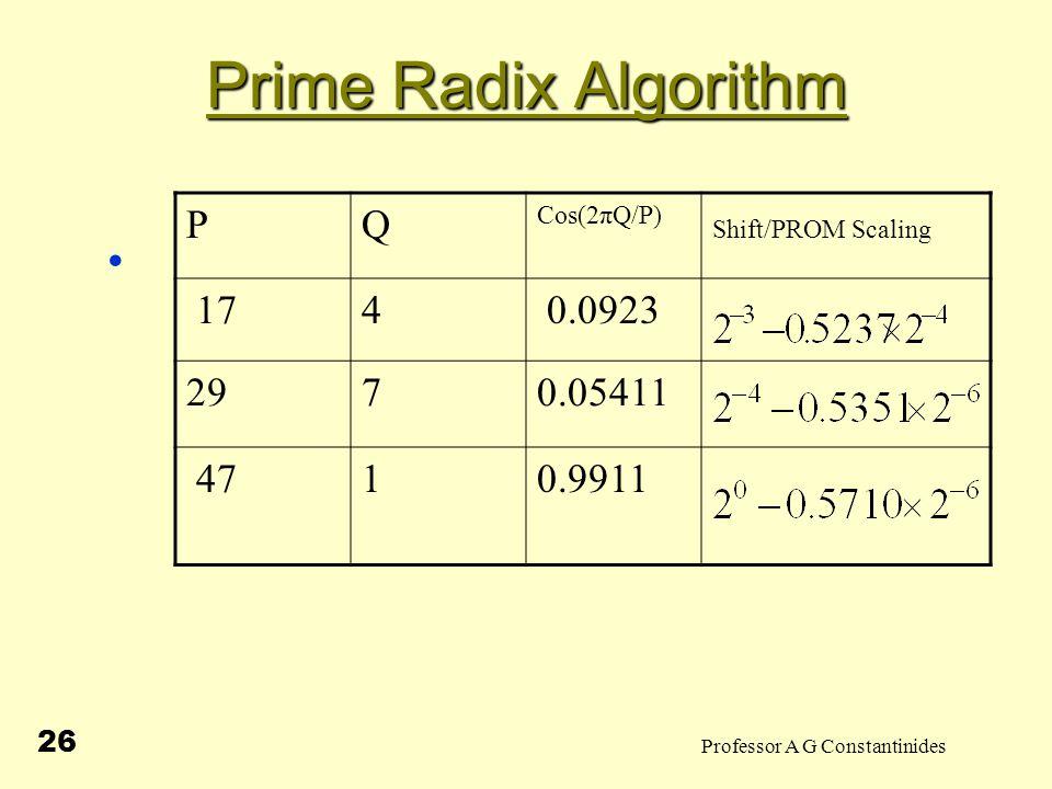 Professor A G Constantinides 26 Prime Radix Algorithm PQ Cos(2πQ/P) Shift/PROM Scaling 174 0.0923 2970.05411 4710.9911