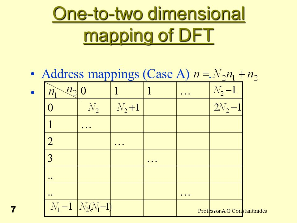 Professor A G Constantinides 8 Good - Thomas mapping Consider the index in the exponential of a DFT For the elimination of cross terms and for proper DFTs we need:- Thus and hence Similarly All conditions w.r.t.