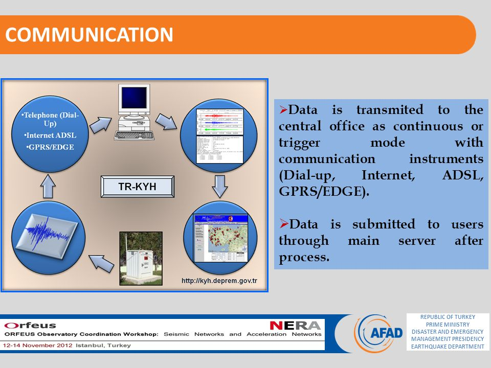 COMMUNICATION  Data is transmited to the central office as continuous or trigger mode with communication instruments (Dial-up, Internet, ADSL, GPRS/EDGE).