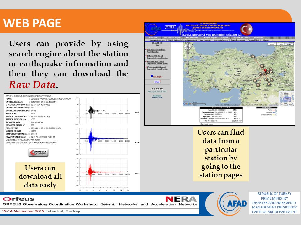 Users can provide by using search engine about the station or earthquake information and then they can download the Raw Data.