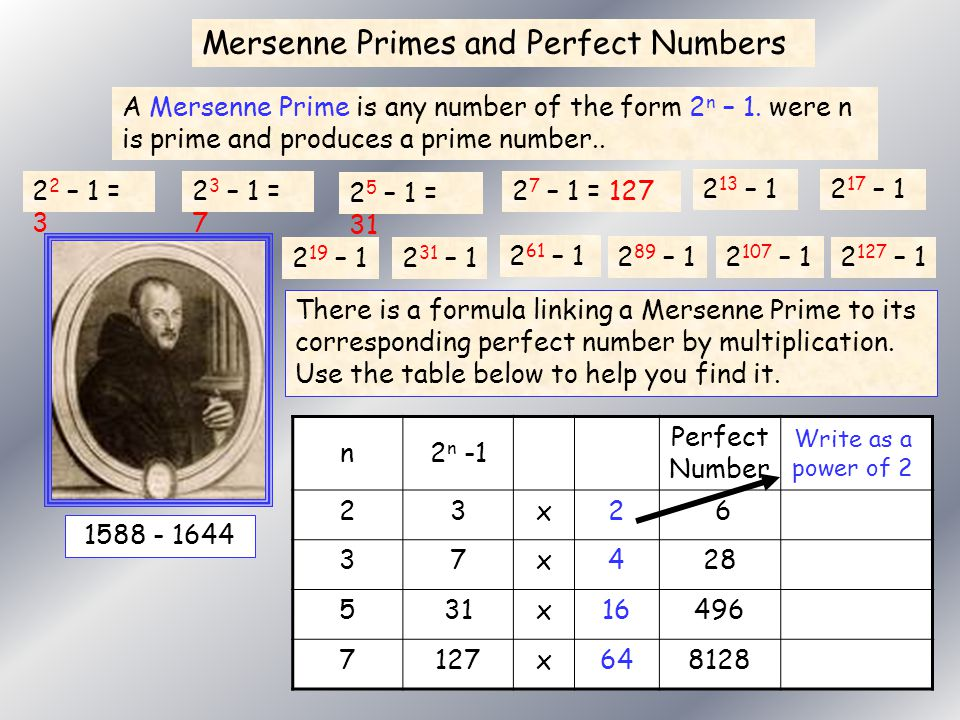 Mersenne Primes and Perfect Numbers 2 2 – 1 = 3 2 3 – 1 = 7 2 5 – 1 = 31 2 7 – 1 = 127 1588 - 1644 2 13 – 12 17 – 1 2 19 – 1 2 31 – 1 2 127 – 1 A Mersenne Prime is any number of the form 2 n – 1.