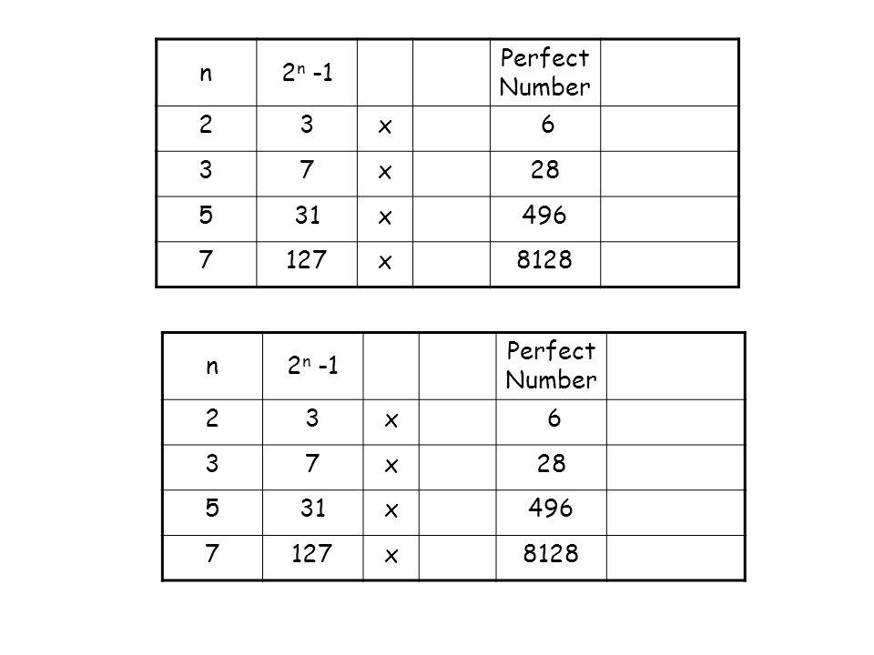 Worksheet 1 FactorsA/D/PFactorsA/D/P 125 226 327 428 529 630 731 832 933 1034 1135 1236 1337 1438 1539 1640 1741 1842 1943 2044 2145 2246 2347 2448