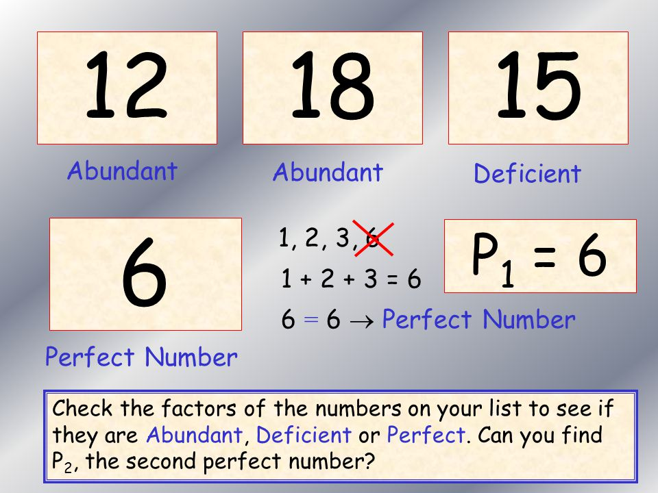 12 Factors: 1, 2, 3, 4, 6, 12 1 + 2 + 3 + 4 + 6 = 16 16 > 12 18 1, 2, 3, 6, 9, 18 1 + 2 + 3 + 6 + 9 = 21 21 > 18 15 1, 3, 5, 15 1 + 3 + 5 = 9 9 < 15 Abundant Number Deficient Number