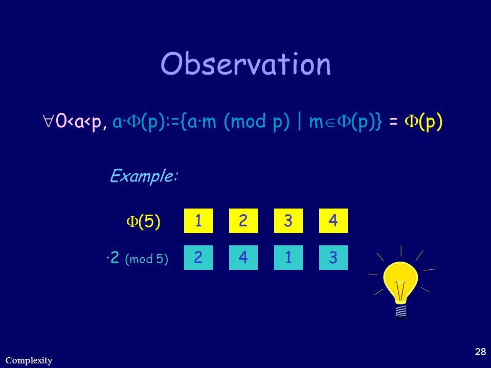 Complexity 28 Observation  0<a<p, a·  (p):={a·m (mod p) | m  (p)} =  (p) 2413 1243  (5) ·2 (mod 5) Example:
