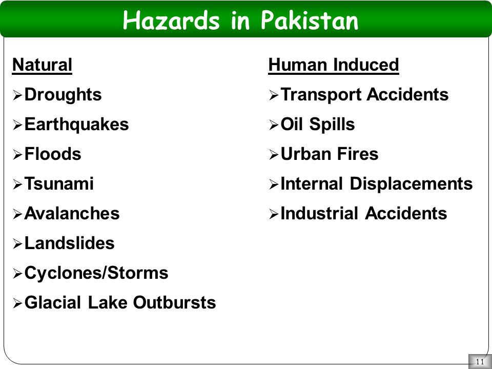 11 Hazards in Pakistan Natural  Droughts  Earthquakes  Floods  Tsunami  Avalanches  Landslides  Cyclones/Storms  Glacial Lake Outbursts Human Induced  Transport Accidents  Oil Spills  Urban Fires  Internal Displacements  Industrial Accidents