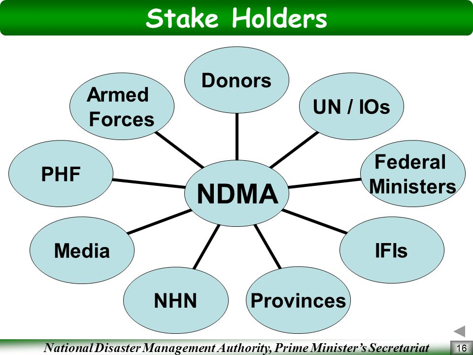 National Disaster Management Authority, Prime Minister's Secretariat 16 Stake Holders NDMA DonorsUN / IOs Federal Ministers IFIsProvincesNHNMediaPHF Armed Forces