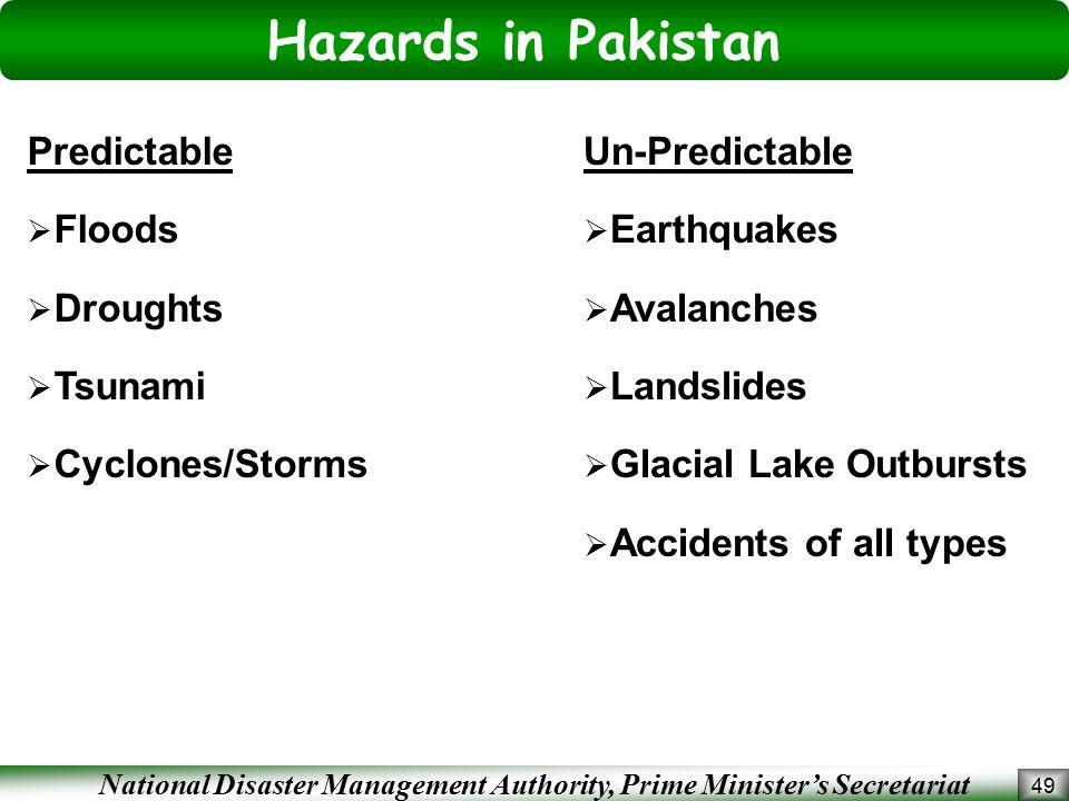 49 Hazards in Pakistan Predictable  Floods  Droughts  Tsunami  Cyclones/Storms Un-Predictable  Earthquakes  Avalanches  Landslides  Glacial La