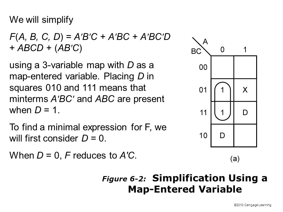 ©2010 Cengage Learning Figure 6-2: Simplification Using a Map-Entered Variable We will simplify F(A, B, C, D) = A ′ B ′ C + A ′ BC + A ′ BC ′ D + ABCD + (AB ′ C) using a 3-variable map with D as a map-entered variable.