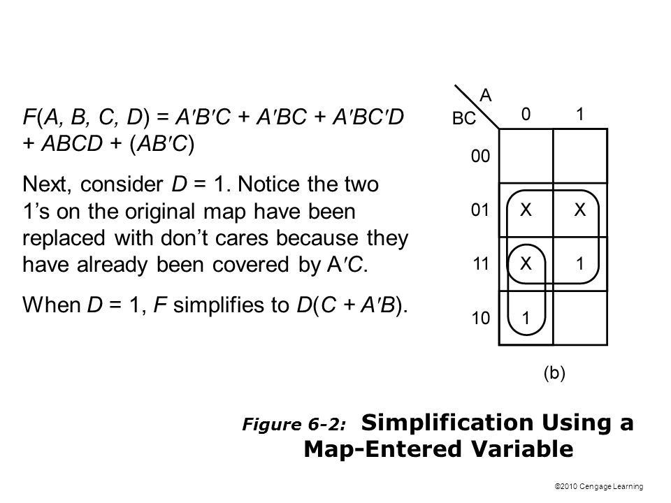 ©2010 Cengage Learning Figure 6-2: Simplification Using a Map-Entered Variable F(A, B, C, D) = A ′ B ′ C + A ′ BC + A ′ BC ′ D + ABCD + (AB ′ C) Next, consider D = 1.