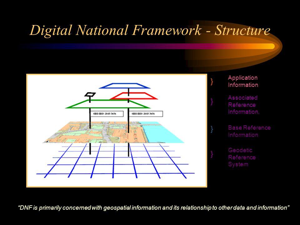 Digital National Framework - Structure Base Reference Information Application Information Associated Reference Information.