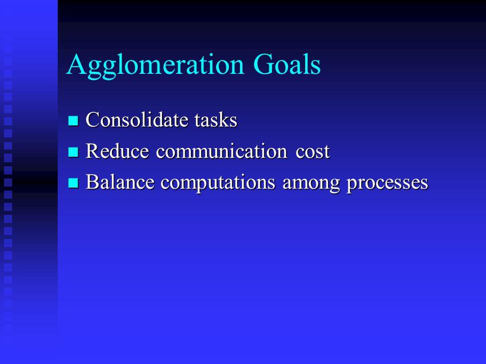 Agglomeration Goals Consolidate tasks Consolidate tasks Reduce communication cost Reduce communication cost Balance computations among processes Balan