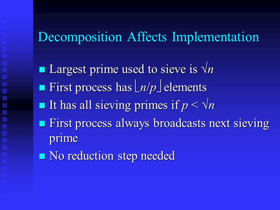 Decomposition Affects Implementation Largest prime used to sieve is  n Largest prime used to sieve is  n First process has  n/p  elements First pr