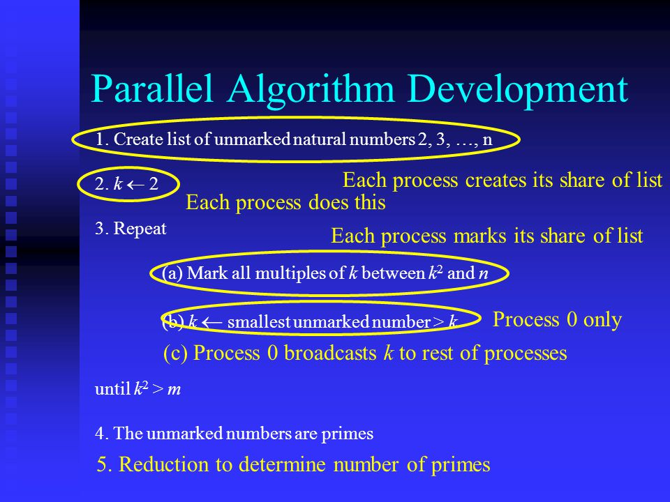 Parallel Algorithm Development 1. Create list of unmarked natural numbers 2, 3, …, n 2. k  2 3. Repeat (a) Mark all multiples of k between k 2 and n