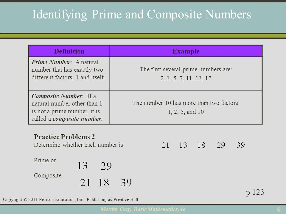 Martin-Gay, Basic Mathematics, 4e 66 Copyright © 2011 Pearson Education, Inc. Publishing as Prentice Hall. Definition Example Prime Number: A natural
